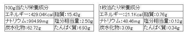 胡麻バターせんべいの栄養成分表示